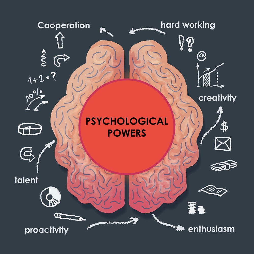 Do you have these psychological powers? cooperation, hard work, talent, creativity, proactivtiy, enthusiasm