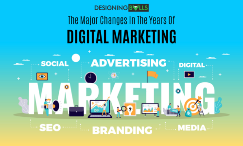 The Major Changes In The Years Of Digital Marketing